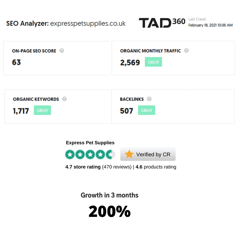 express-pet-supplies-in-partnership-with-tad-360